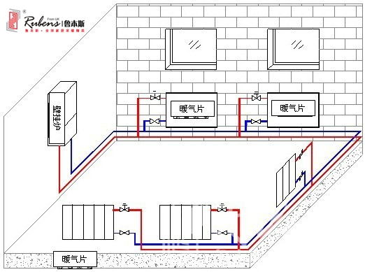 暖气片和壁挂炉被安装在墙壁上,安装时在墙壁上搭建好支架即可,管路的