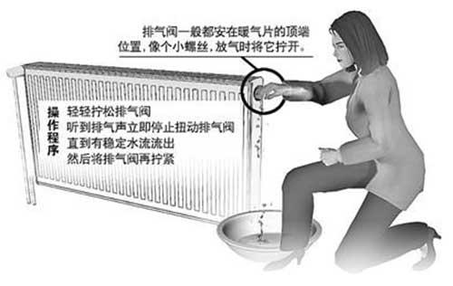 如何給暖氣片放氣,暖氣片放氣技巧